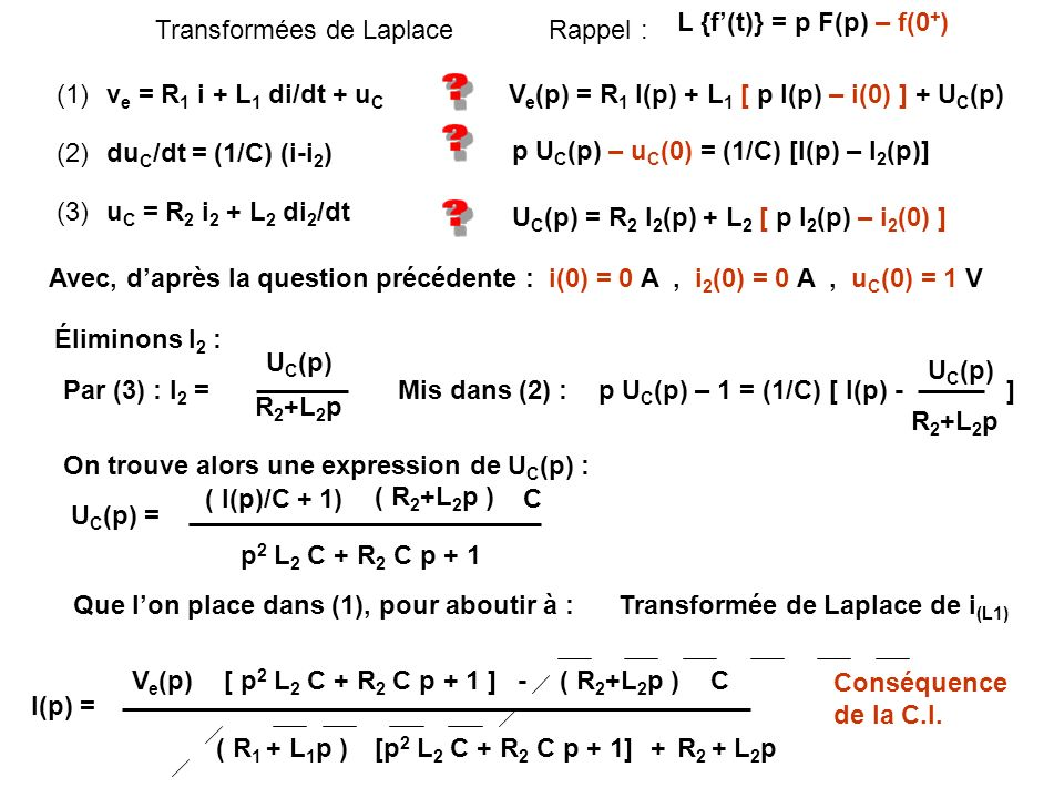 L {f'(t)} = p F(p) – f(0+) Transformées de Laplace. Rappel : (1) ve = R1 i + L1 di/dt + uC. Ve(p) = R1 I(p) + L1 [ p I(p) – i(0) ] + UC(p)